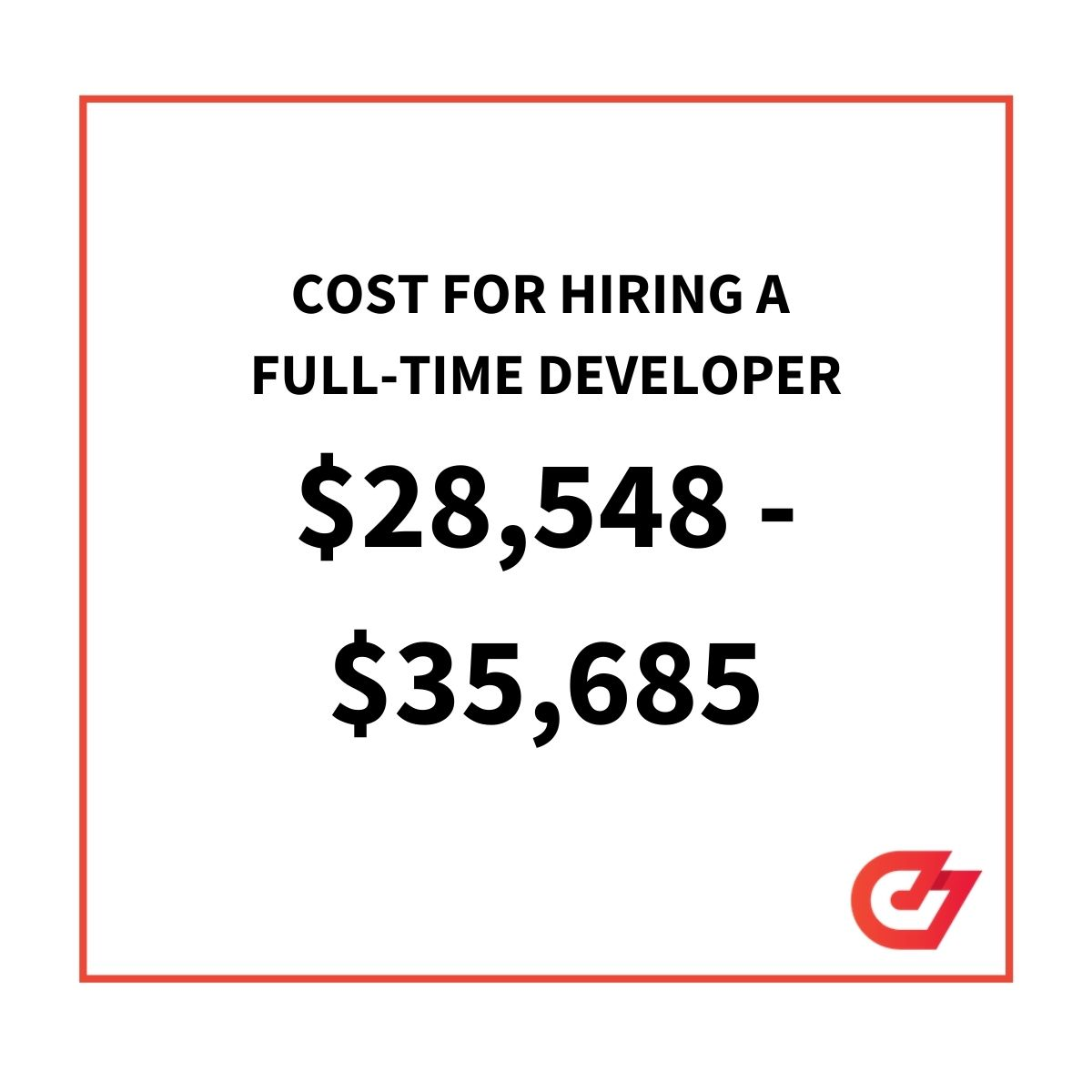 On average, it costs between $28,000 and $35,000 to hire a software dev in 2021