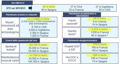 http://www.affaritaliani.it/static/upl/wor/workshoptable412.jpg