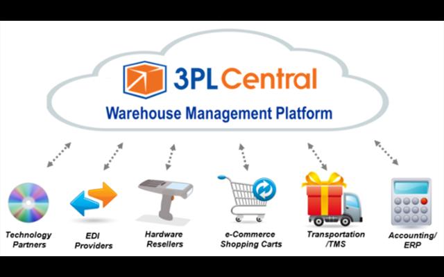 3PL warehousing company