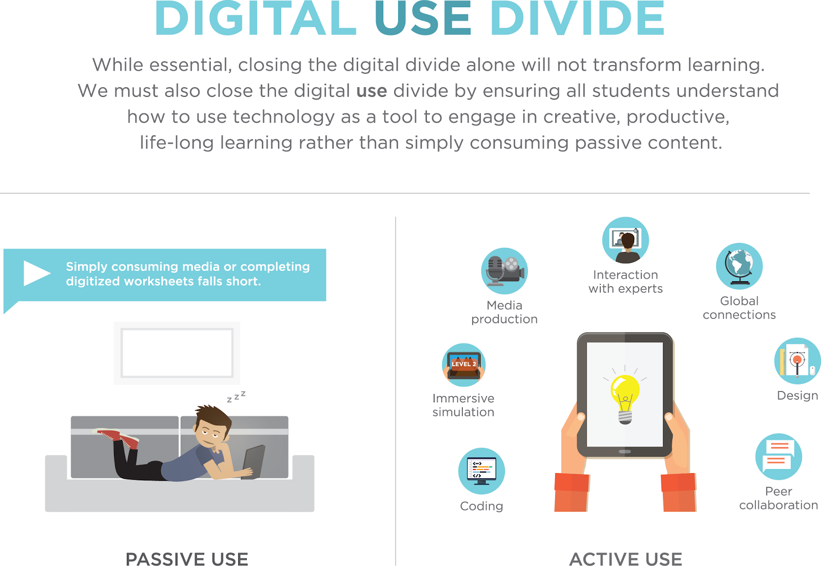DigitalDivide_Infographic (2).png