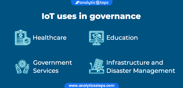 IoT uses in Governance Healthcare Education Infrastructure and Disaster Management Government Services