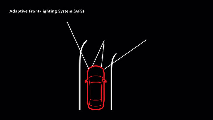 ระบบ Adaptive Front-Lighting System