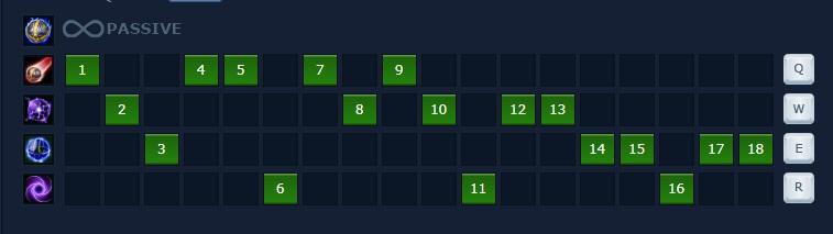 Tăng chiêu chuẩn cho cách chơi Orianna mid chất nhất mùa mới