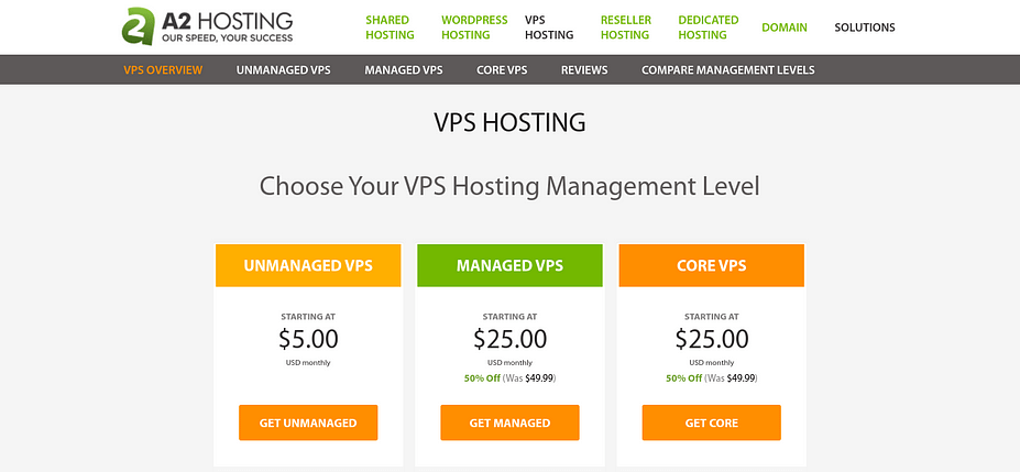 A2 Hosting có giá thấp cho máy chủ VPS không được quản lý