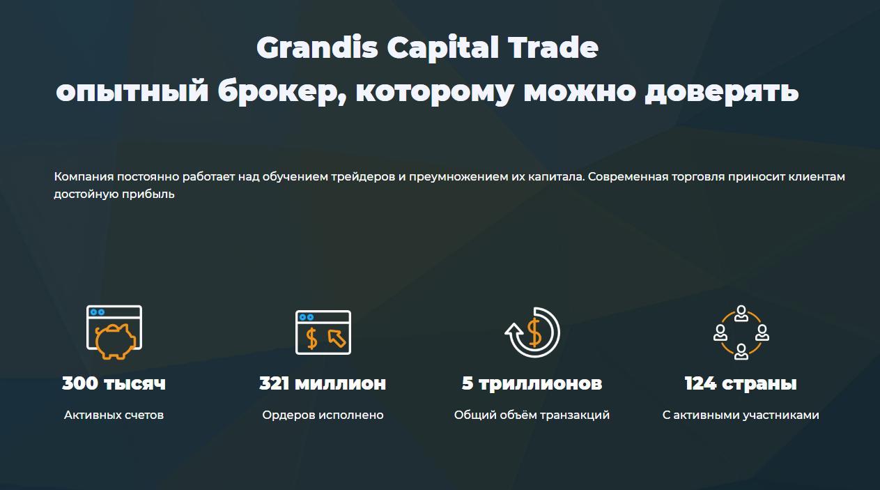 Форекс-брокер или лохотрон: обзор Grandis Capital Trade и отзывы клиентов