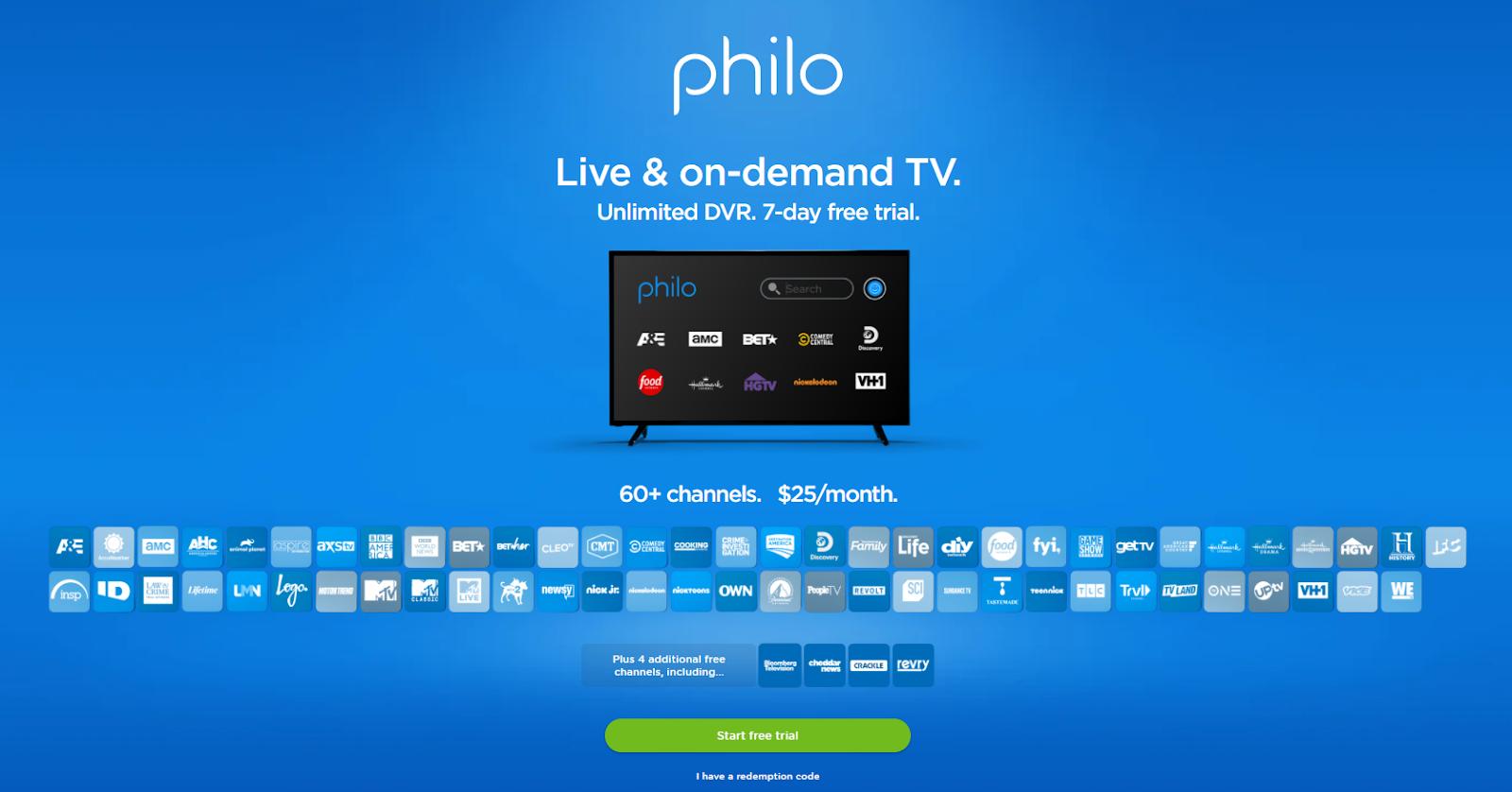 Philo TV Cost Plan