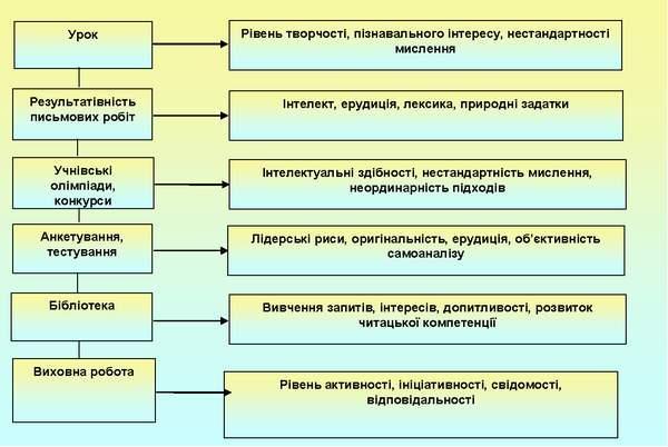 http://ruoord.kharkivosvita.net.ua/pic/1_6.JPG