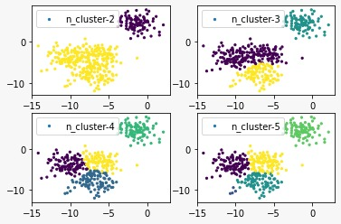Let's try changing the number of clusters.