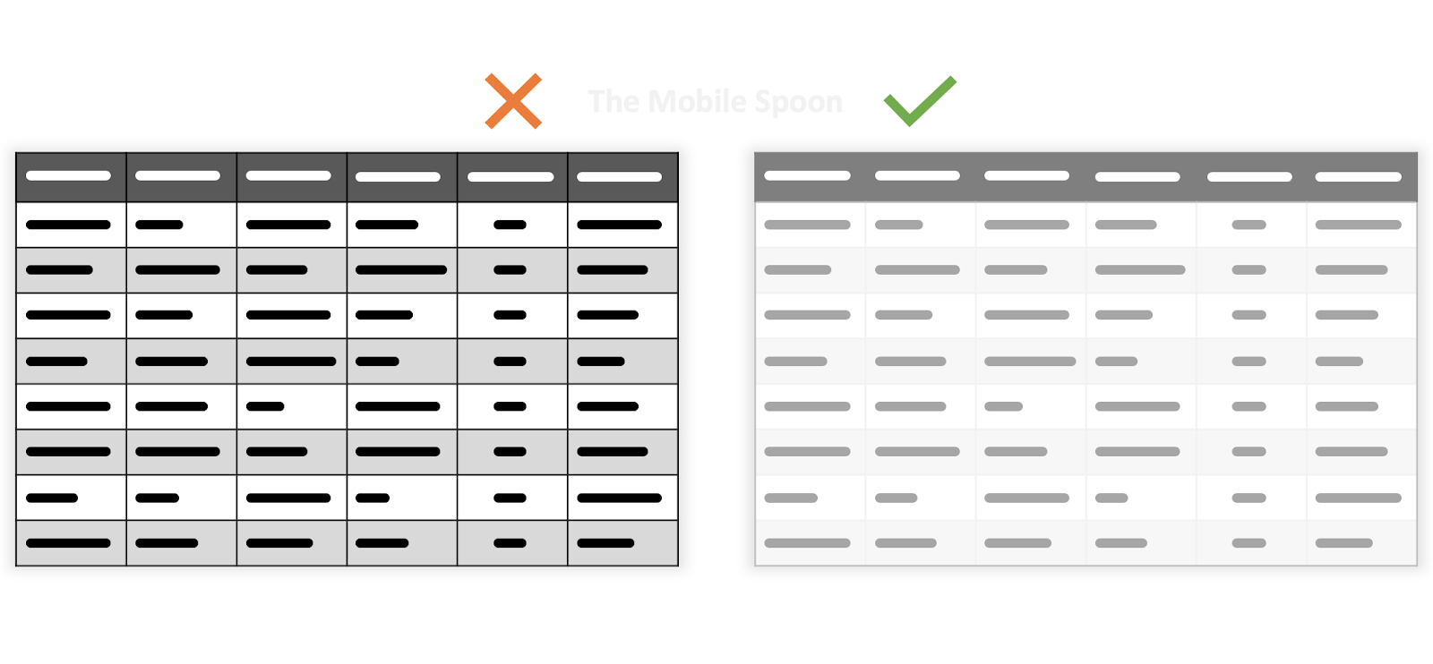 Turn black into gray - How to design data tables that don't suck - the 20 rules guide