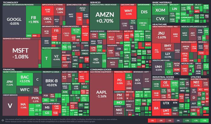 美國股票推薦