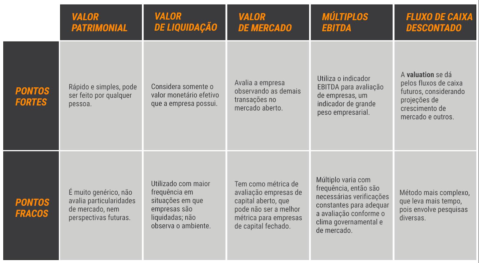 valuation-tabela-fluxo-caixa