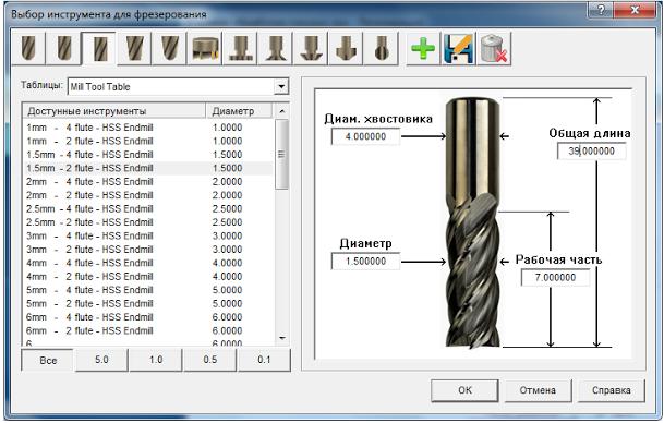 Выбор фрезы из библиотеки инструментов SURFCAM.
