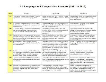ap language synthesis essay prompt template