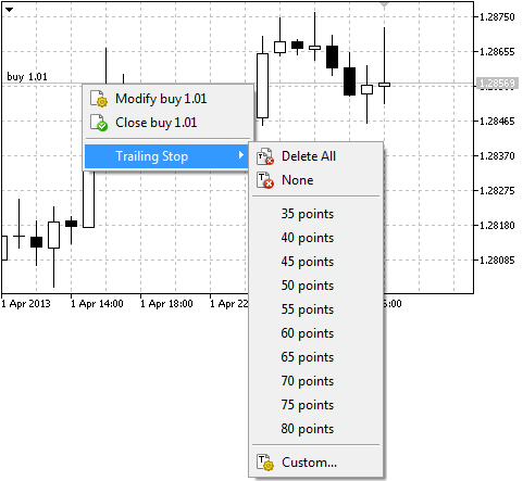 ポジション変更はチャートのコンテクストメニューからも変更できます。