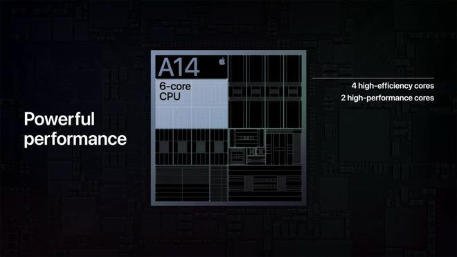 Các nhà sản xuất smartphone Android có thể học tập được những gì từ iPhone 12 của Apple? - Ảnh 6.