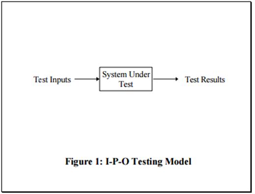 Mock test istqb study