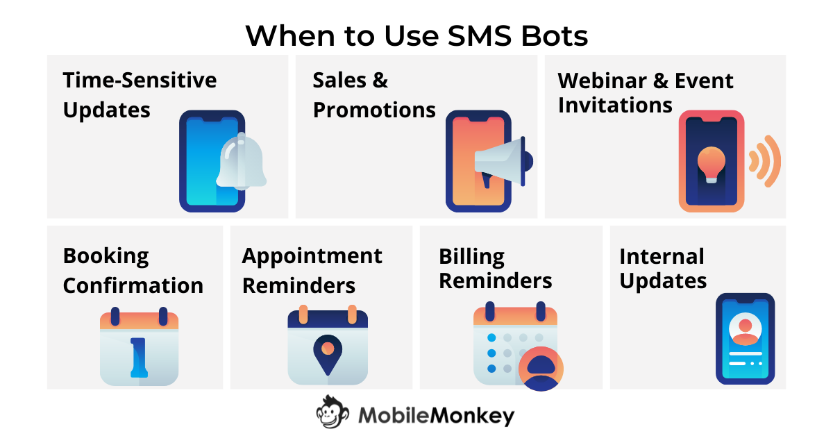 when to use sms bots