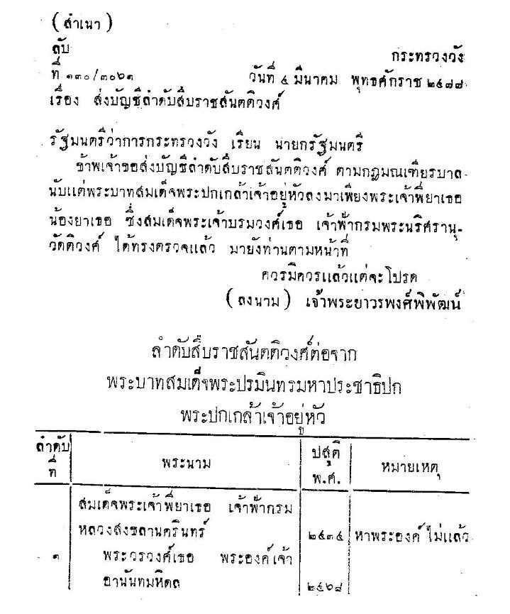 จากรายงานการประชุมสภาผู้แทนราษฎร ครั้งที่ 33/วันที่ 6 มีนาคม 2477