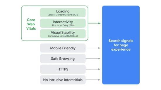 search signals seo