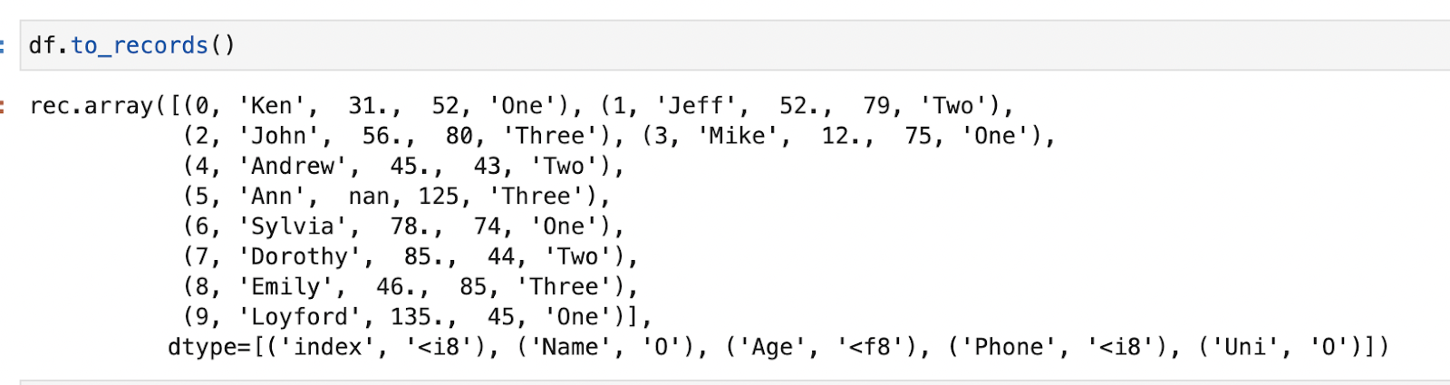 Dataframe.to_records() in pandas for python