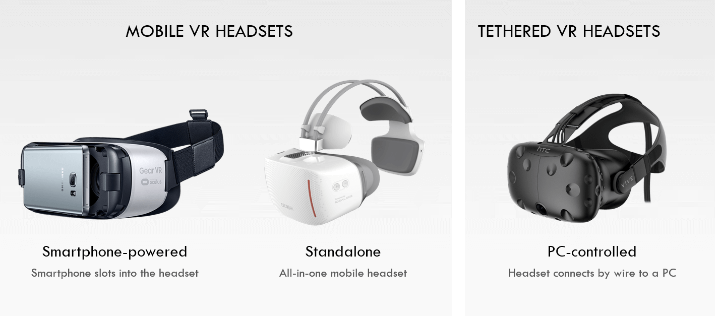 Image result for tethered vr headset