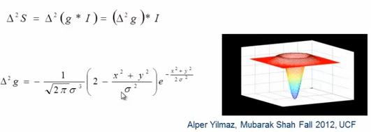 Laplacian Of Gaussian (Marr-Hildreth) Edge Detector · Chris McCormick