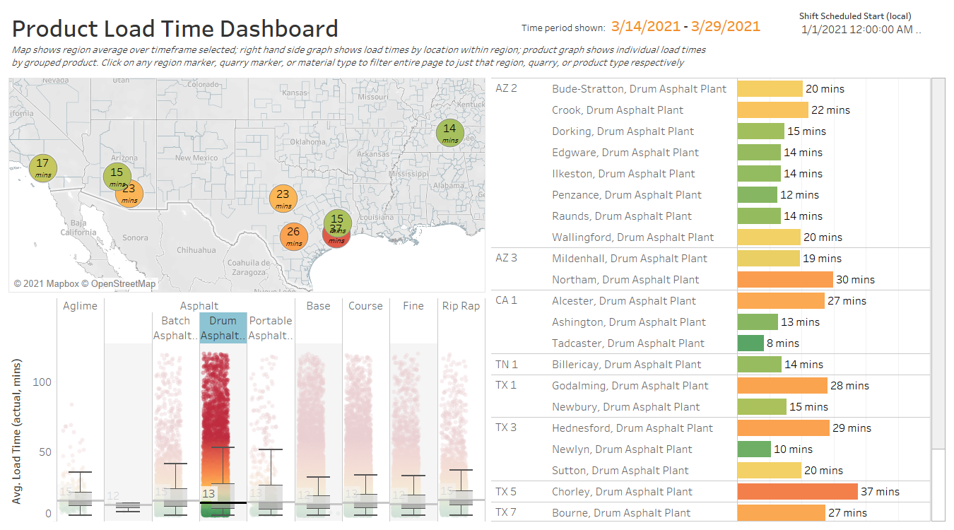 product-load-time-dashboard