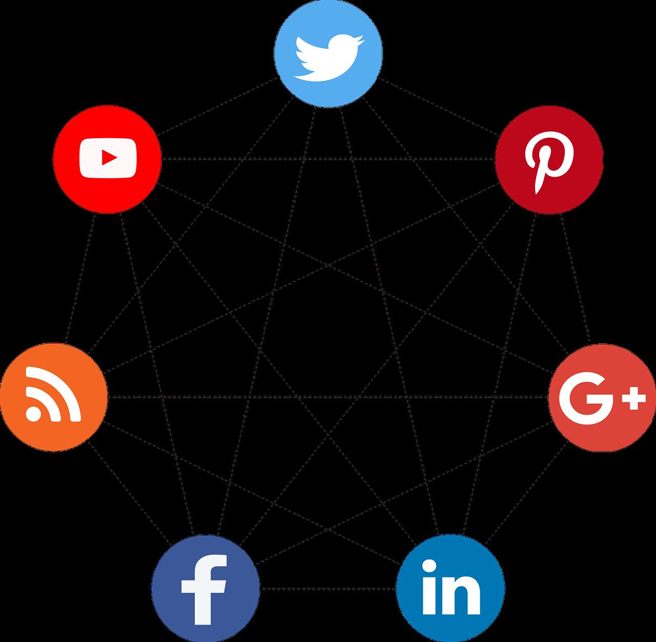 Social Media Across Platforms