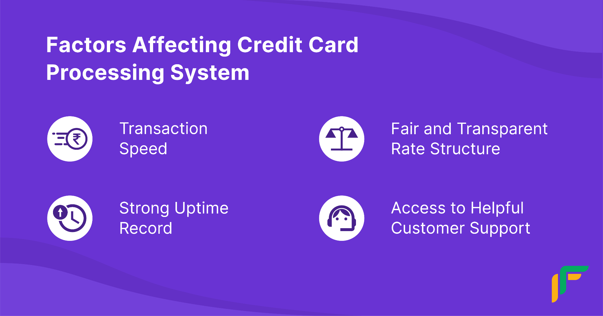 factors Affecting Credit Card Processing System