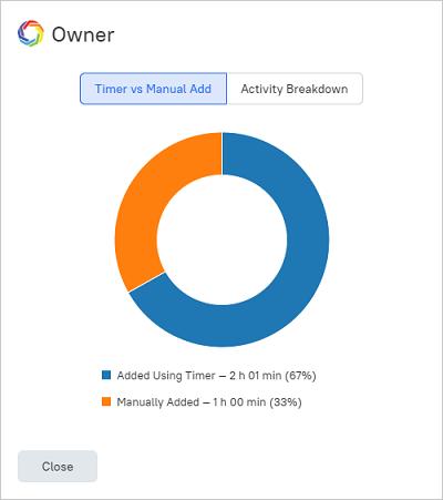 Релиз TMetric: Кастомные аватары и Отчеты в веб-приложении