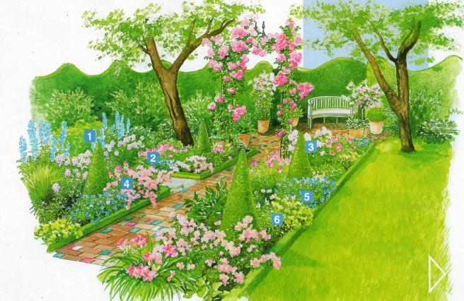 Формальный садовый цветник геометрический стиль