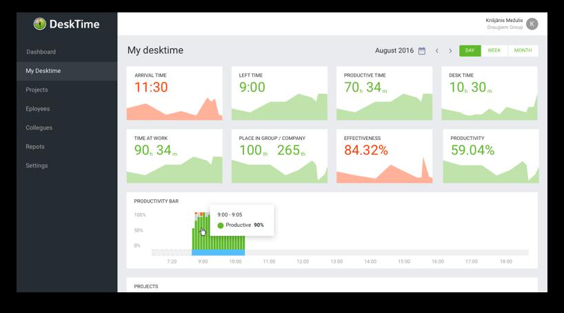 A screenshot of DeskTime time tracking app