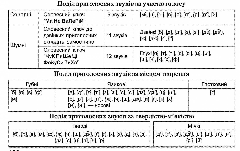 http://filologukraine.ucoz.ua/_pu/2/26384419.jpg