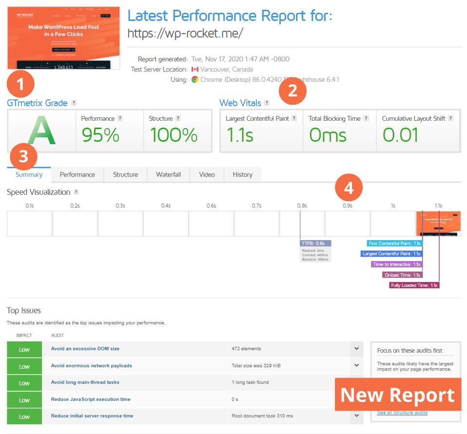 GT Metrix New Report for WP Rocket homepage