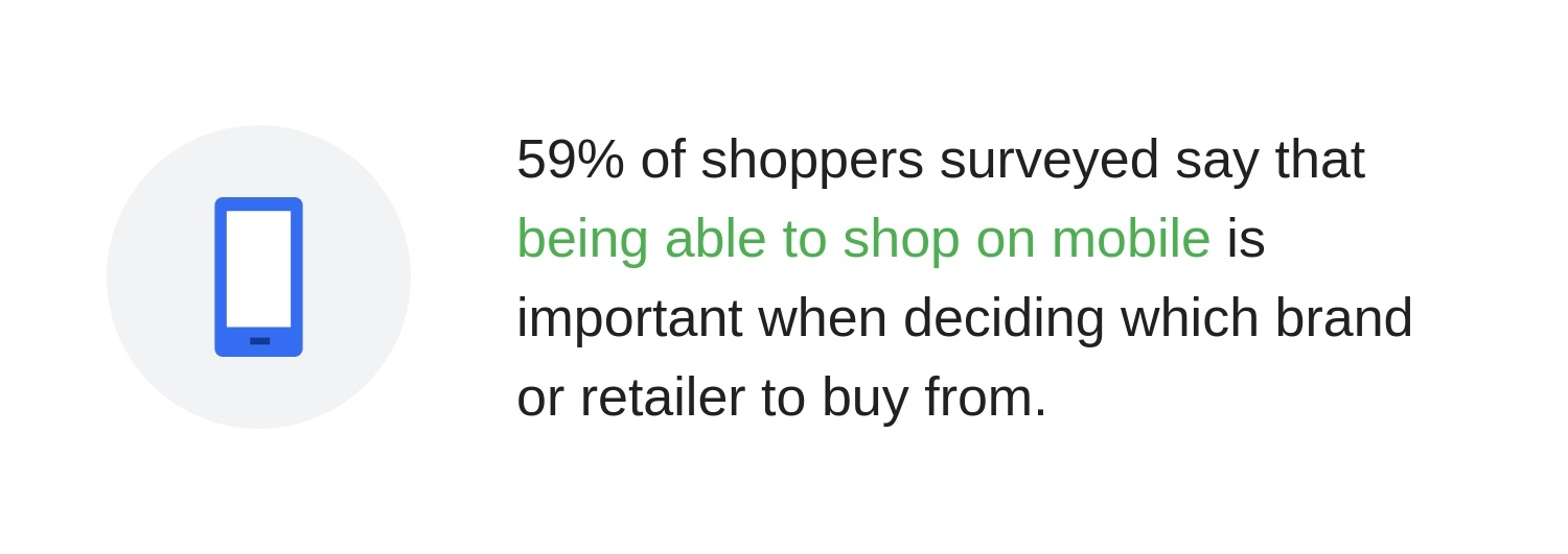 59% of shopper surveyed say that being able to shop on mobile is important when deciding which brand or retailer to buy from.