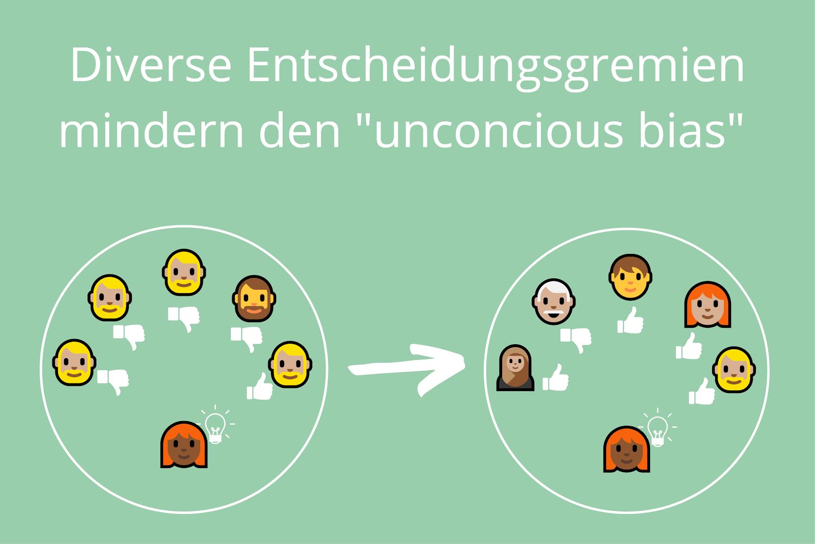 Darstellung der momentanen Situation von traditionellen Entscheidungsgremien zu modernen diversen Gremien.