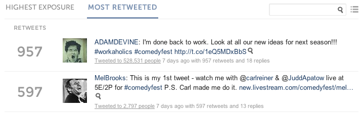 Twitter's first comedy festival: by the numbers | Union ...