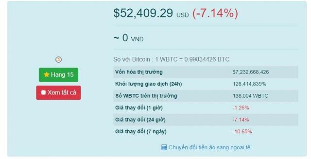 Cập nhật giá đồng Wrapped Bitcoin WBTC ngày 25 tháng 3 năm 2021