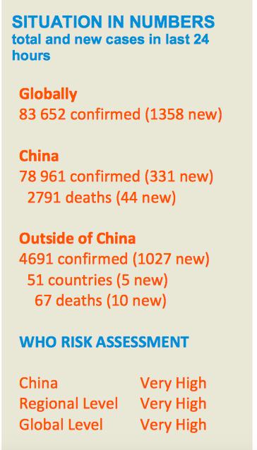 https://www.mondialisation.ca/wp-content/uploads/2020/03/Screen-Shot-2020-02-28-at-17.44.29.png