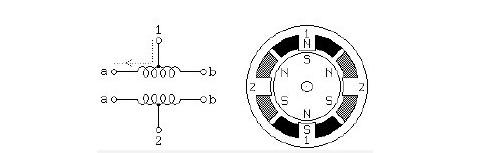 Nguyên tắc điều khiển động cơ bước
