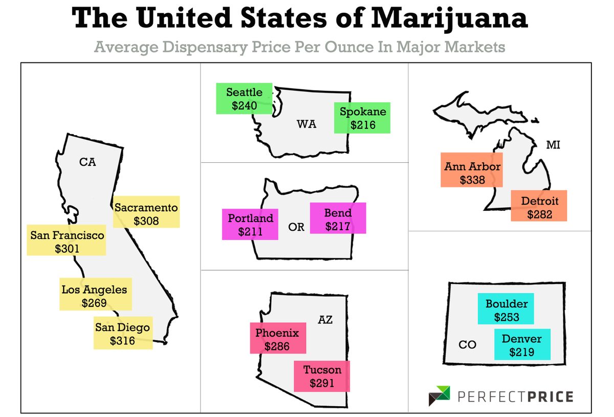 Medical Marijuana - States Price Comparision
