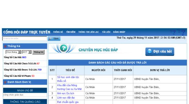 Mọi thắc mắc hủy đơn hàng Tiki của bạn sẽ được website hỏi đáp trực tuyến giải đáp