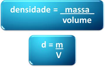 Foto: Manual da Química/Reprodução