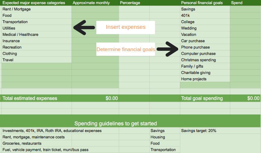 Google Sheets budget template example usage