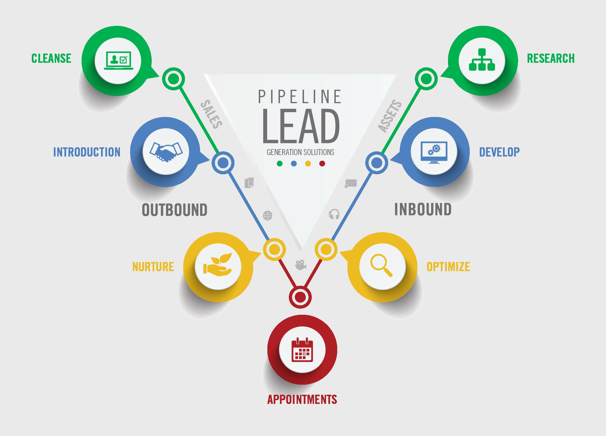 Lead Gen.png