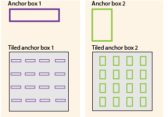 Anchor Boxes for Object Detection - MATLAB & Simulink