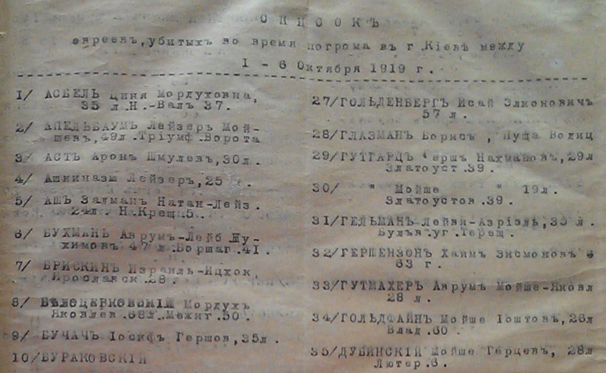 Список жертв погрому (фрагмент). Державний архів Київської області