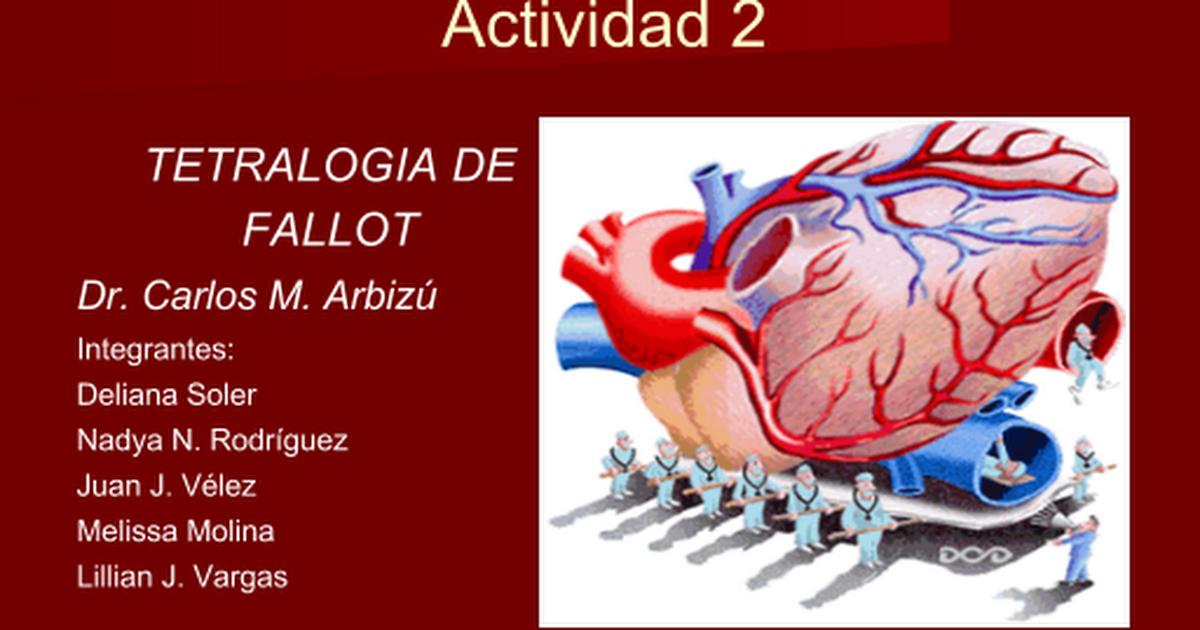 6c TETRALOGÍA DE FALLOT.Melissa Molina. - Google Slides