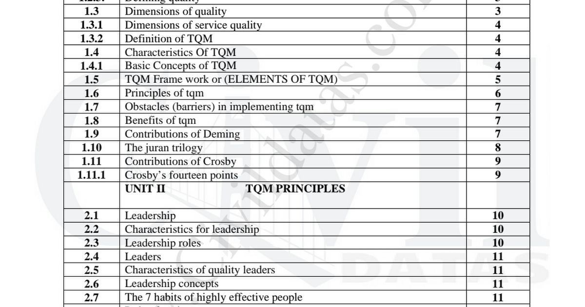 GE 6757-Total Quality Management (TQM) WITH QB - BY Civildatas com 1