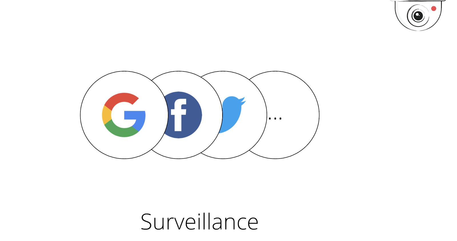 Google, Facebook, Twitter platform icons